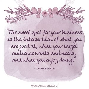 the sweet spot for your business is the intersection of what you are good at, what your target audience wants and needs, and what you enjoy doing